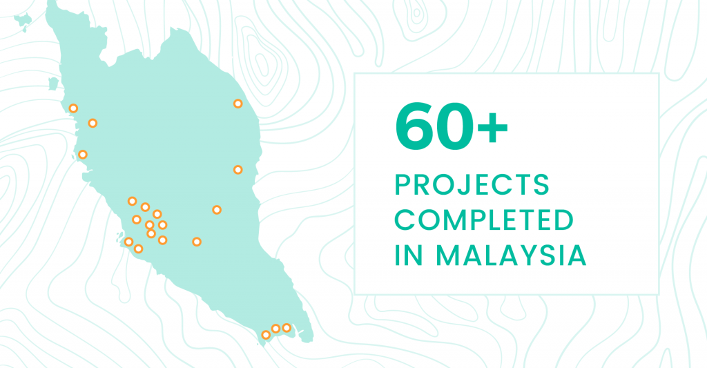 60+ projects completed in Malaysia